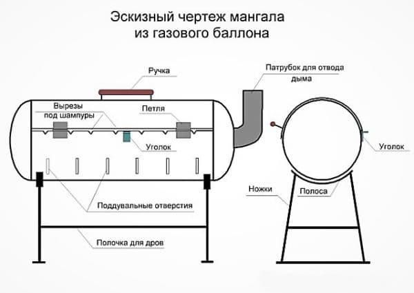 svoimi-rukami-sdelat-mangal-iz-gazovogo-ballona25
